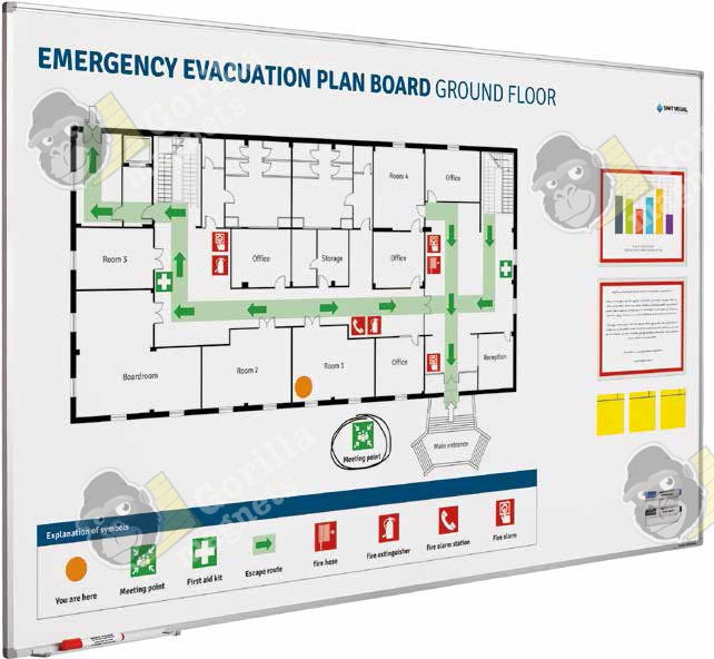 emergency evacuation board